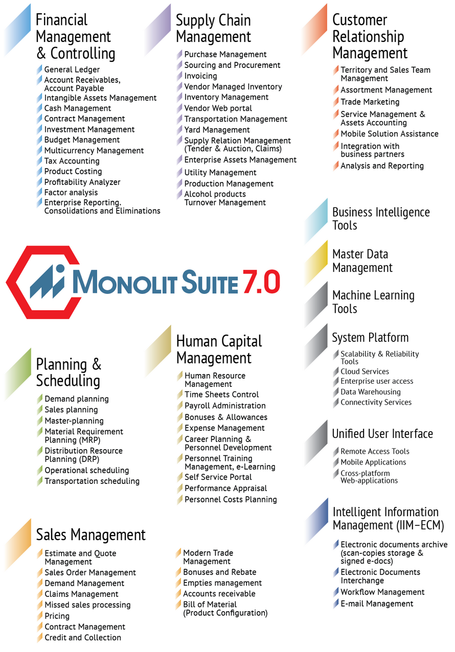 Monolit Suite
